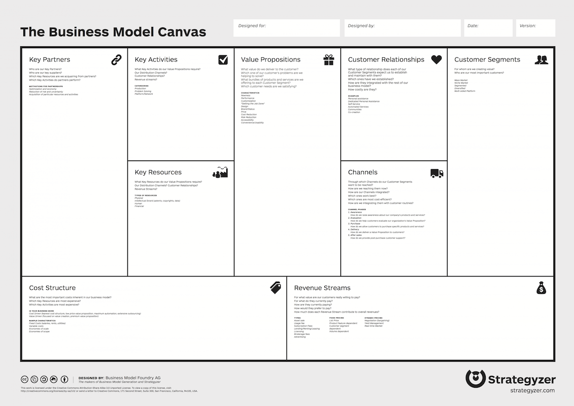 Business Model Canvas for Social Entrepreneurs